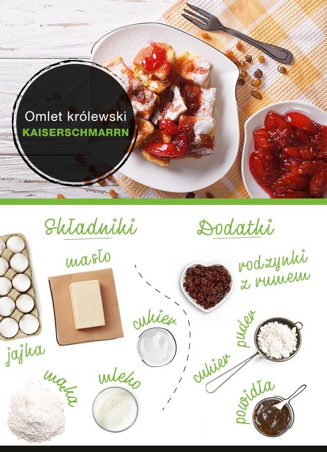 jak-zrobic-omlet-infografika-krolewski